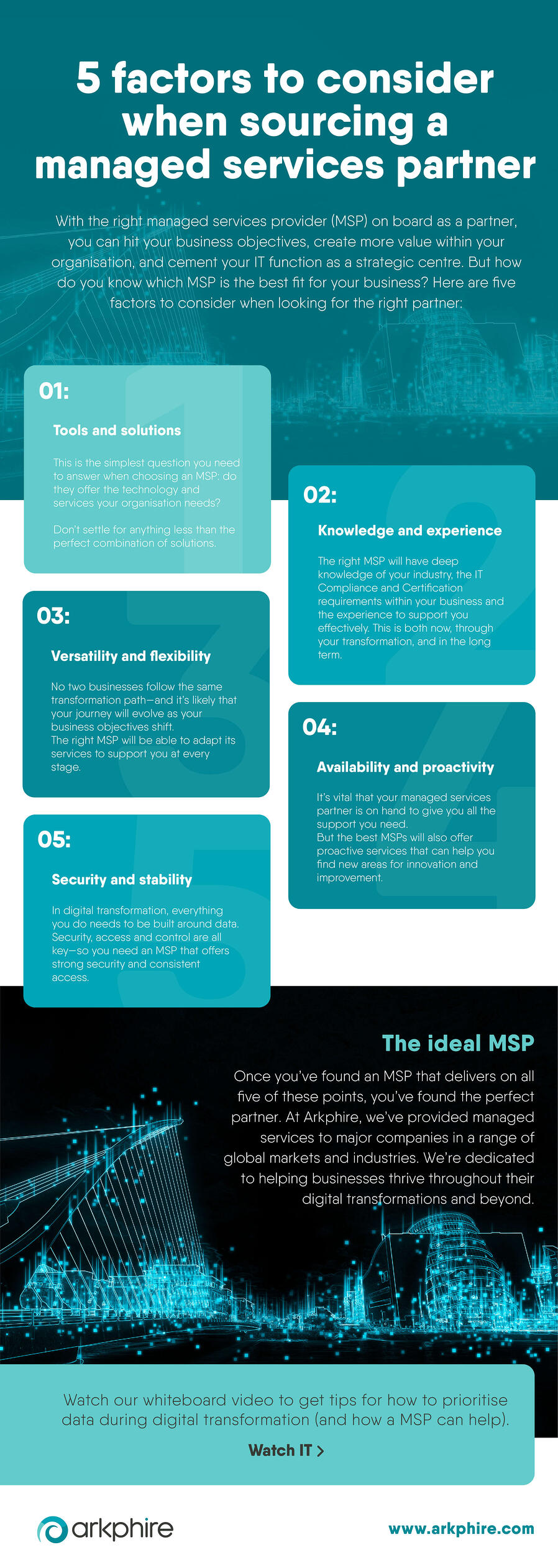 Arkphire-5factors-when-sourcing-MSP-infographic